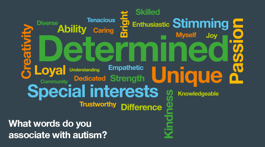 What words do you associate with autism?